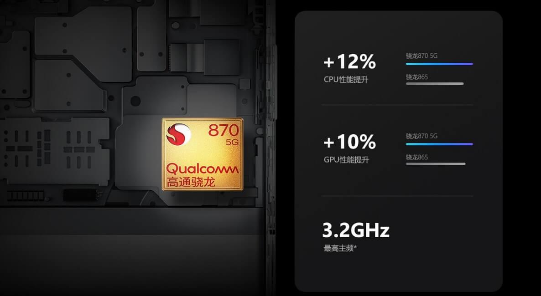 Motorola Edge S Chipset