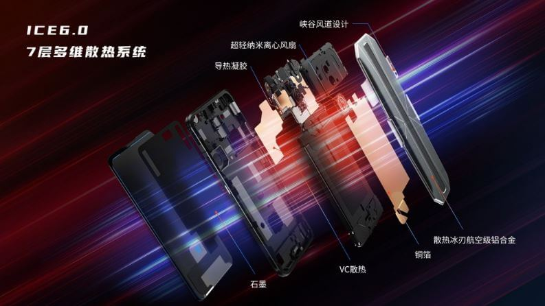 Nubia Red Magic 6 Cooling