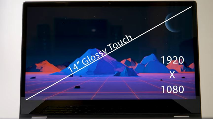 Lenovo Front Screen Design and Display