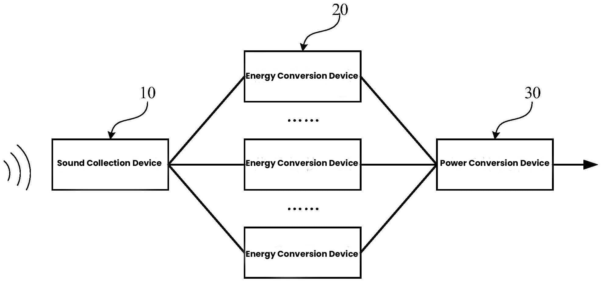 Xiaomi' Advanced Sound Charging Technology Patent Filed On CNIPA