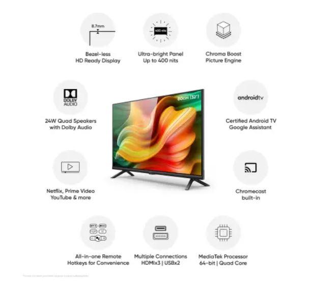 realme-smart-tv-specifications