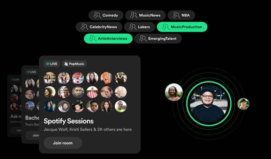 Spotify Launched Greenroom, An Audio Chat App for Music Fans