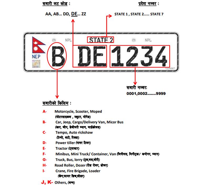 Embossed-Number-Plate